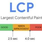 LCP Status Metrics